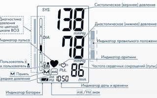 Тонометр показывает аритмию — индикатор на дисплее, сфигмоманометр