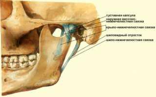 Подвывих челюсти – симптомы и признаки, методы диагностики и лечения