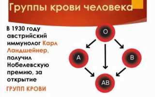 Откуда берут кровь на группу крови и резус фактор – правила забора материала