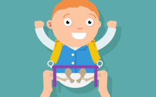 Шина при дисплазии тазобедренных суставов – показания и правила ее применения