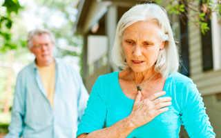 Признаки ишемической болезни сердца у женщин — диагностика и лечение