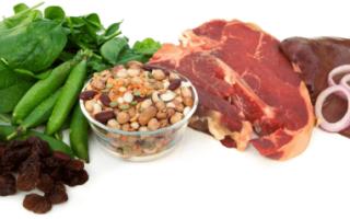 Продукты, повышающие свертываемость крови – когда нужен анализ, диета
