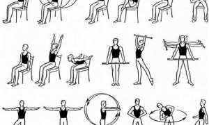 ЛФК при ИБС — польза физических упражнений, разрешенный комплекс