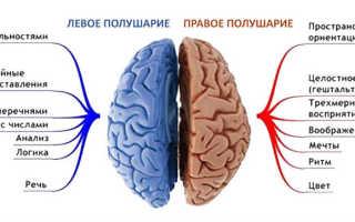 Инсульт ишемический левая сторона последствия и лечение